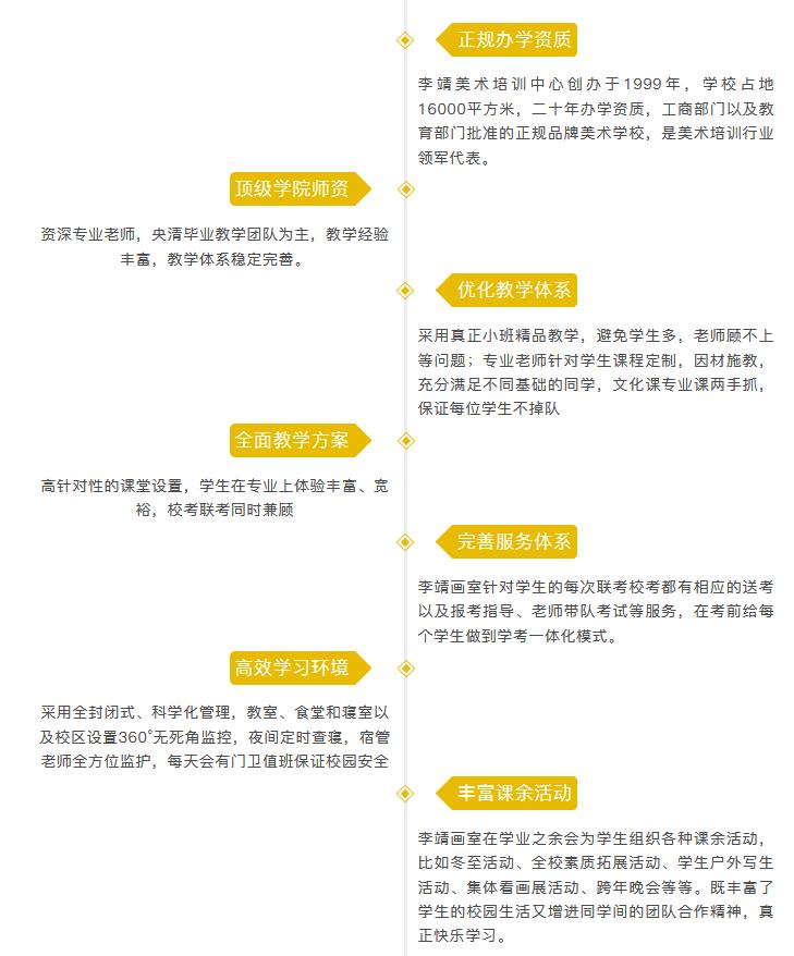 关于北京李靖画室受到越来越多  学生家长青睐的原因  •