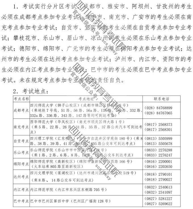 2018四川美术联考地点