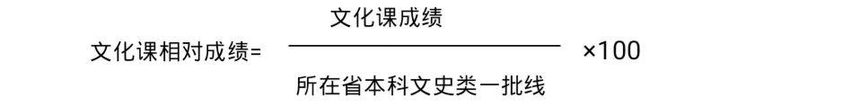 清华大学美术学院2019年校考招生简直及录取原则