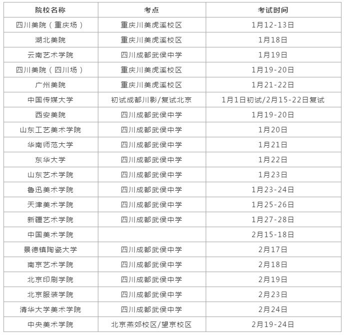 2019年川渝校考时间大撞车,你会怎么选呢?——美术高考