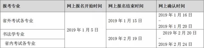 鲁迅美术学院2019年招生简章及招生考试内容发布