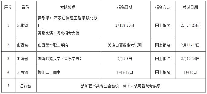 美术高考 华东交通大学2019年艺术类专业招生简章及招生考试安排