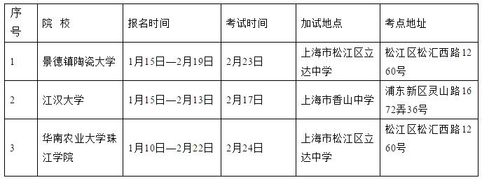 2019美术高考,上海、天津美术校考时间及考试安排
