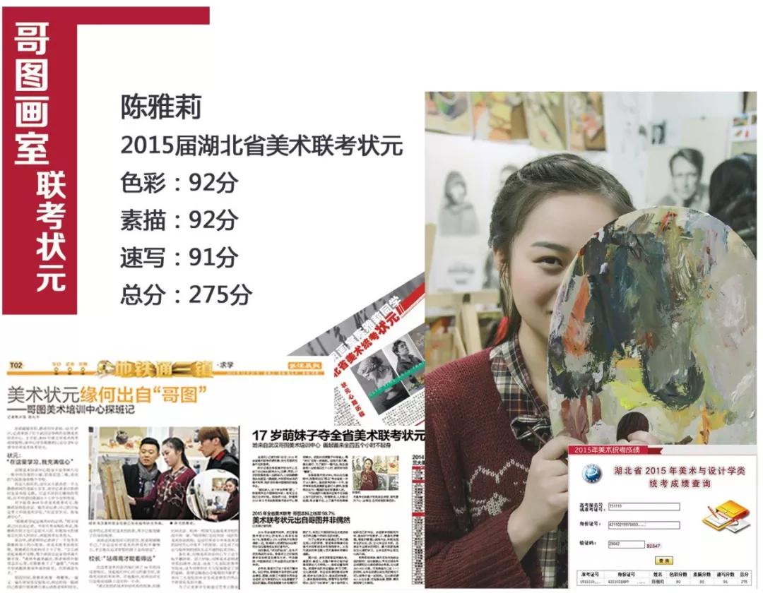 【哥图美术培训画室】2019年基础部春季招生简章