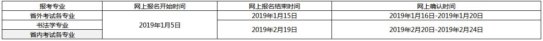 2019美术高考鲁迅美术学院校考时间及考点安排