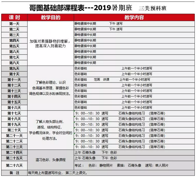 武汉哥图艺考画室基础部2019年暑假班招生简章